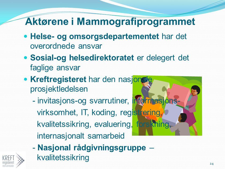 Aktørene i Mammografiprogrammet