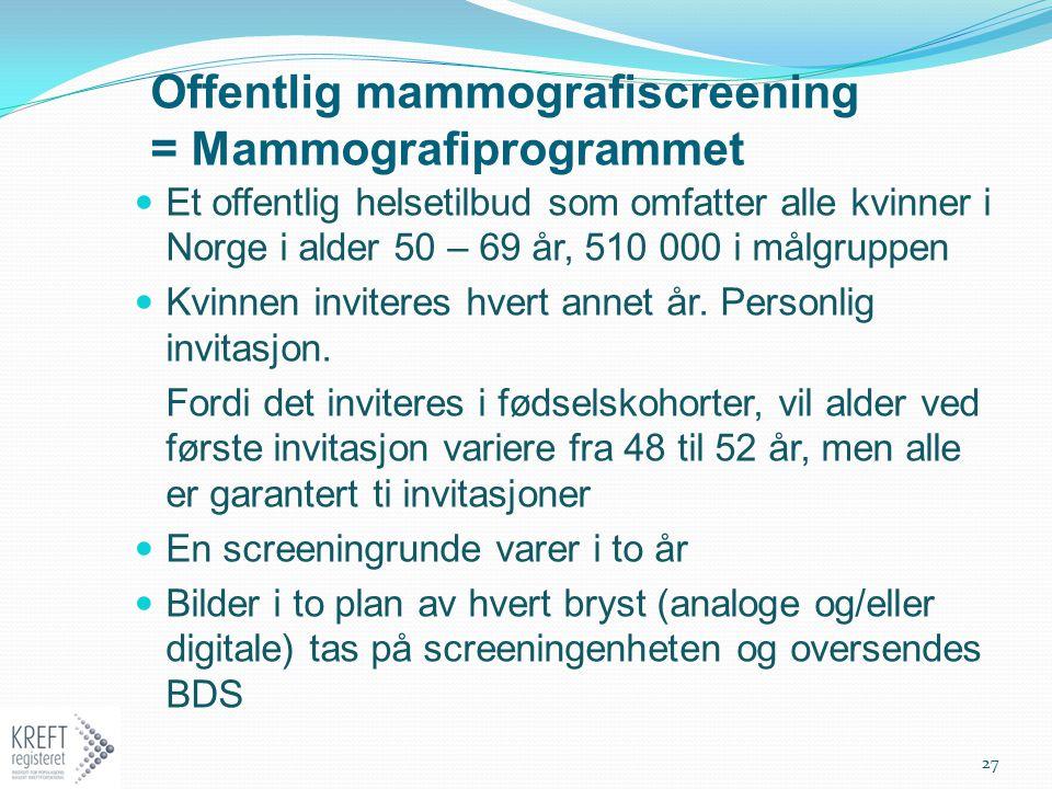 Offentlig mammografiscreening = Mammografiprogrammet