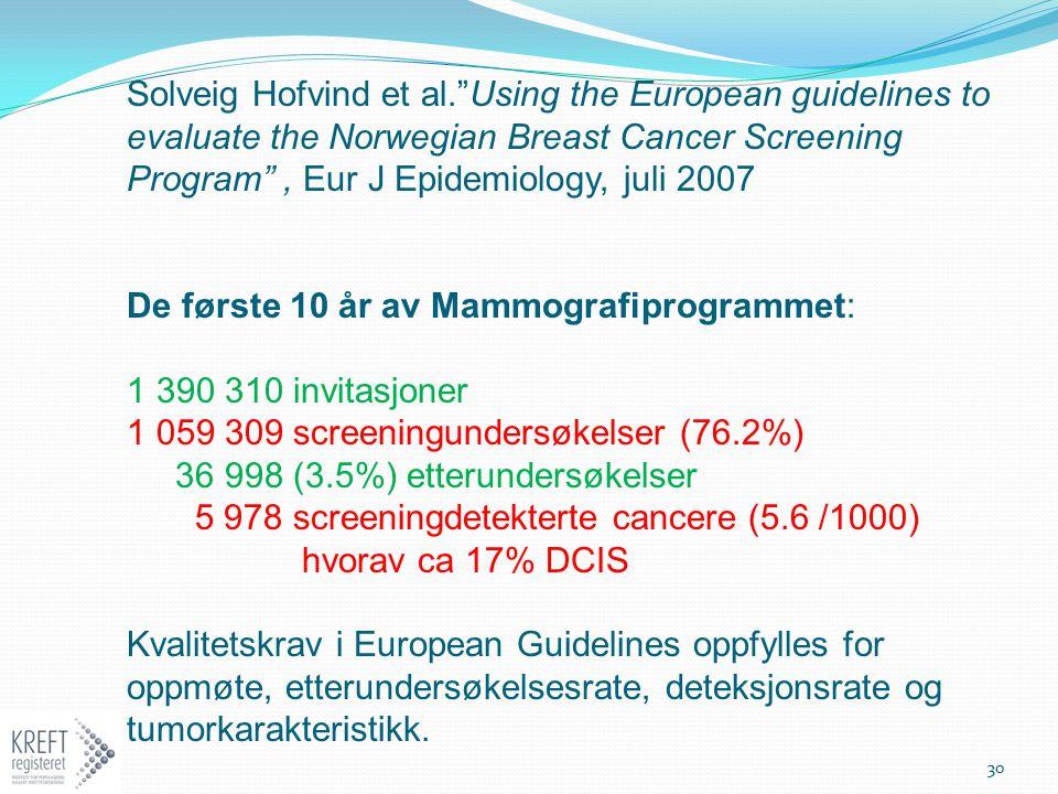Solveig Hofvind et al. Using the European guidelines to evaluate the Norwegian Breast Cancer Screening Program , Eur J Epidemiology, juli 2007 De første 10 år av Mammografiprogrammet: 1 390 310 invitasjoner 1 059 309 screeningundersøkelser (76.2%) 36 998 (3.5%) etterundersøkelser 5 978 screeningdetekterte cancere (5.6 /1000) hvorav ca 17% DCIS Kvalitetskrav i European Guidelines oppfylles for oppmøte, etterundersøkelsesrate, deteksjonsrate og tumorkarakteristikk.
