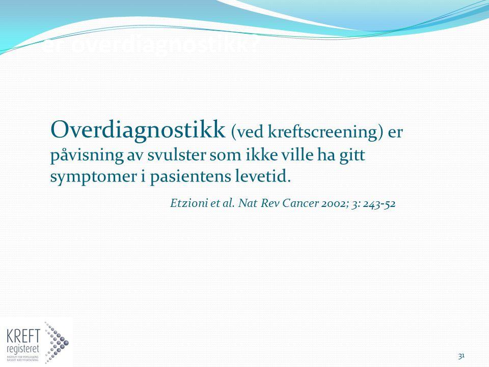 er overdiagnostikk Overdiagnostikk (ved kreftscreening) er påvisning av svulster som ikke ville ha gitt symptomer i pasientens levetid.
