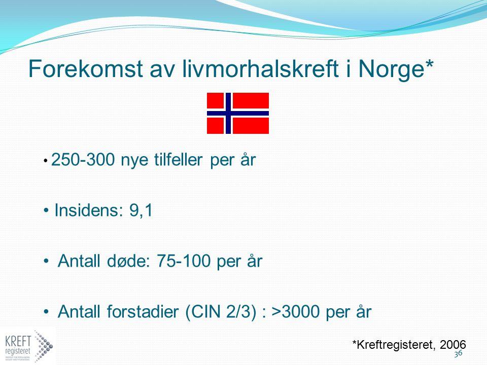 Forekomst av livmorhalskreft i Norge*