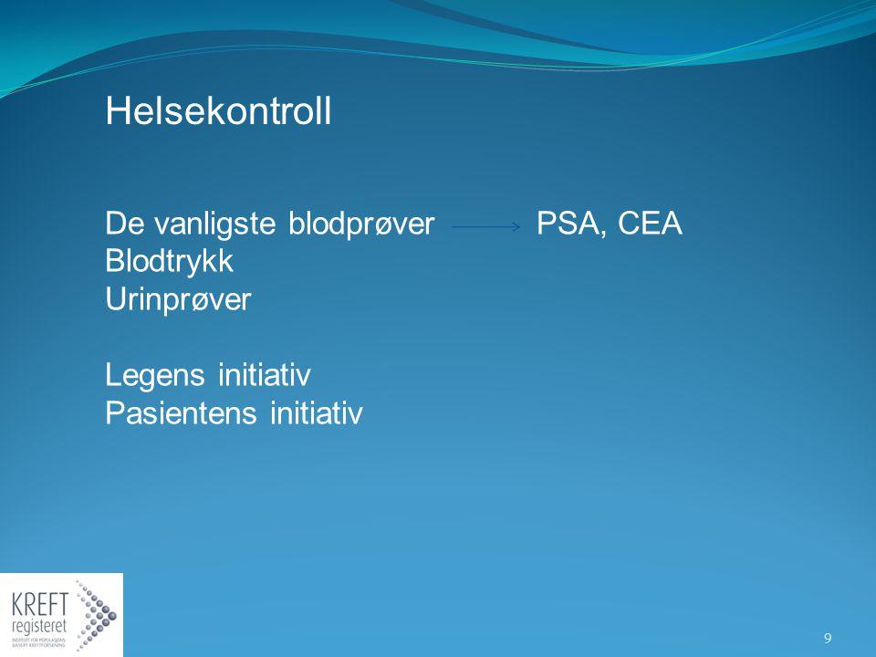 Helsekontroll De vanligste blodprøver PSA, CEA Blodtrykk Urinprøver