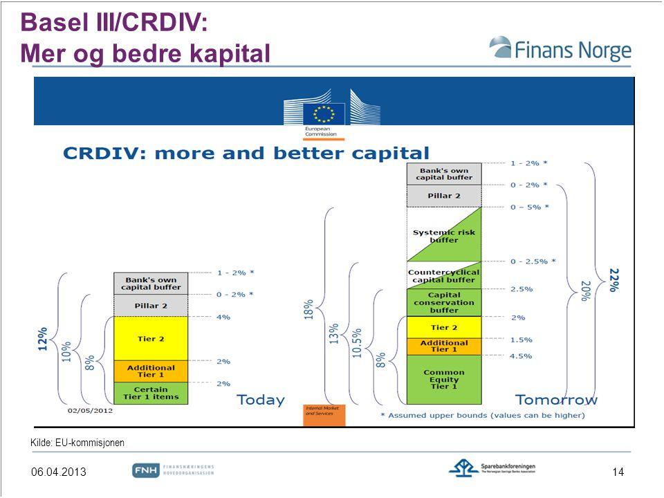 Basel III/CRDIV: Mer og bedre kapital
