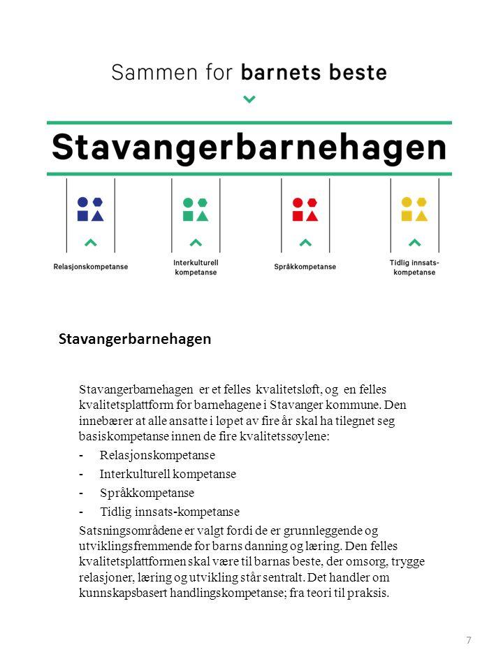 Stavangerbarnehagen