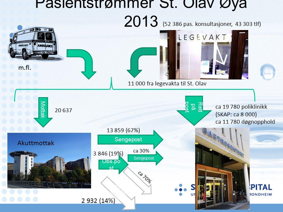 Pasientstrømmer St. Olav Øya 2013