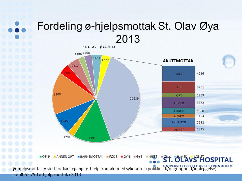 Fordeling ø-hjelpsmottak St. Olav Øya 2013