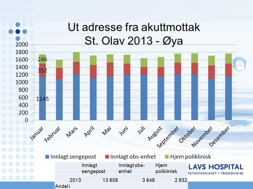 Ut adresse fra akuttmottak St. Olav 2013 - Øya