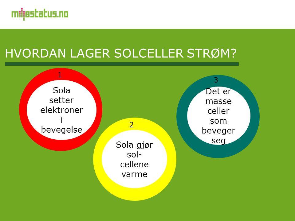 Hvordan LAGER solceller STRØM