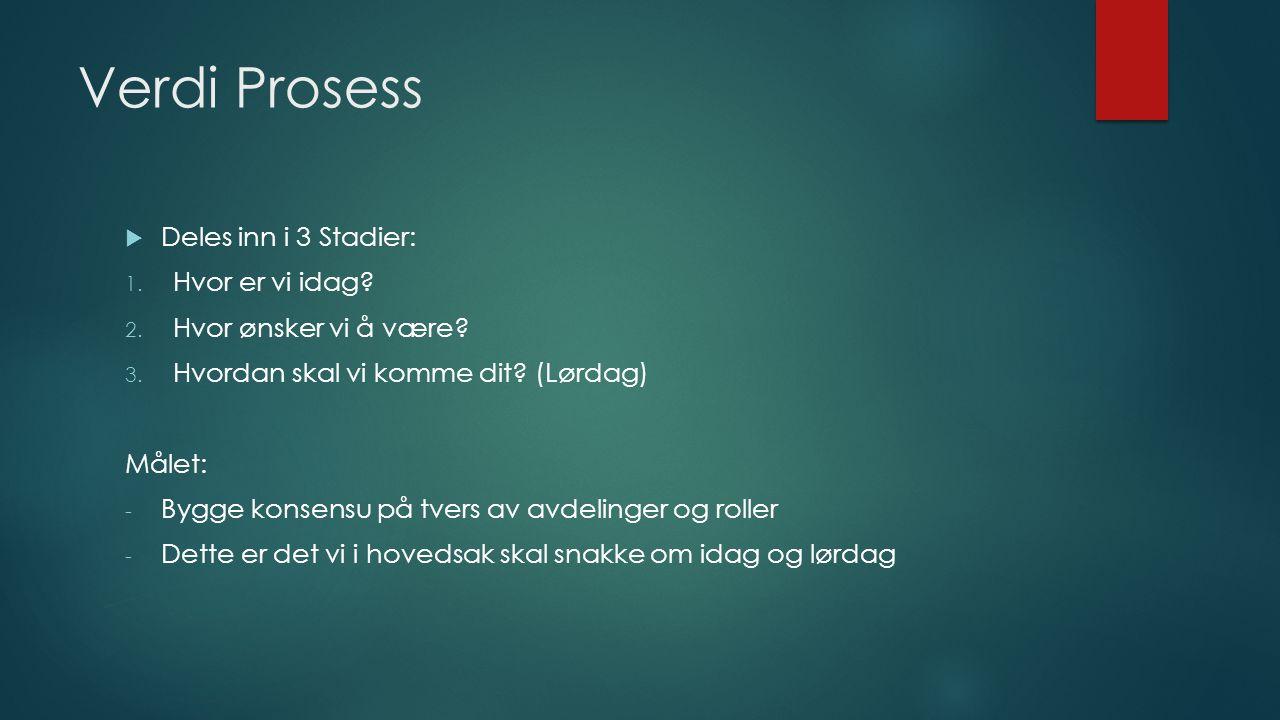 Verdi Prosess Deles inn i 3 Stadier: Hvor er vi idag