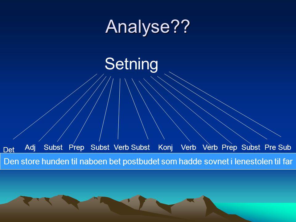 Analyse Setning. Ingen god modell; vi er interessert i ordgruppene som hører sammen… Adj.