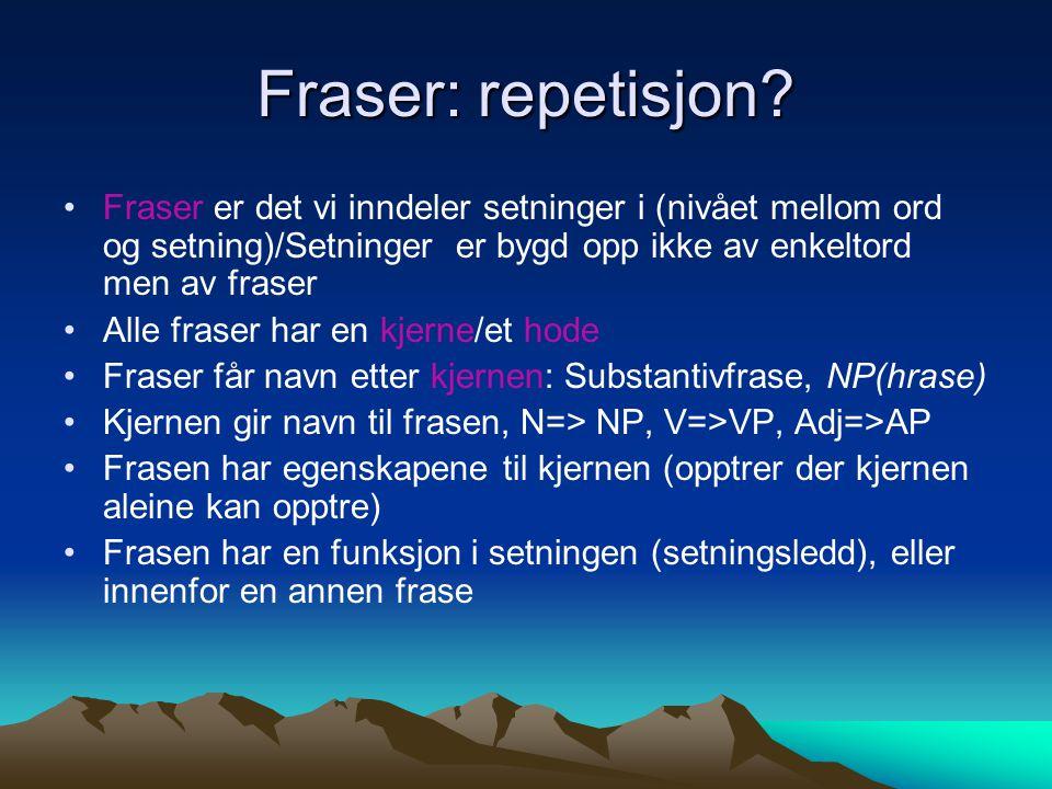 Fraser: repetisjon Fraser er det vi inndeler setninger i (nivået mellom ord og setning)/Setninger er bygd opp ikke av enkeltord men av fraser.