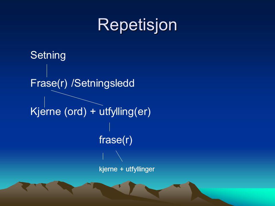 Repetisjon Setning Frase(r) /Setningsledd Kjerne (ord) + utfylling(er)