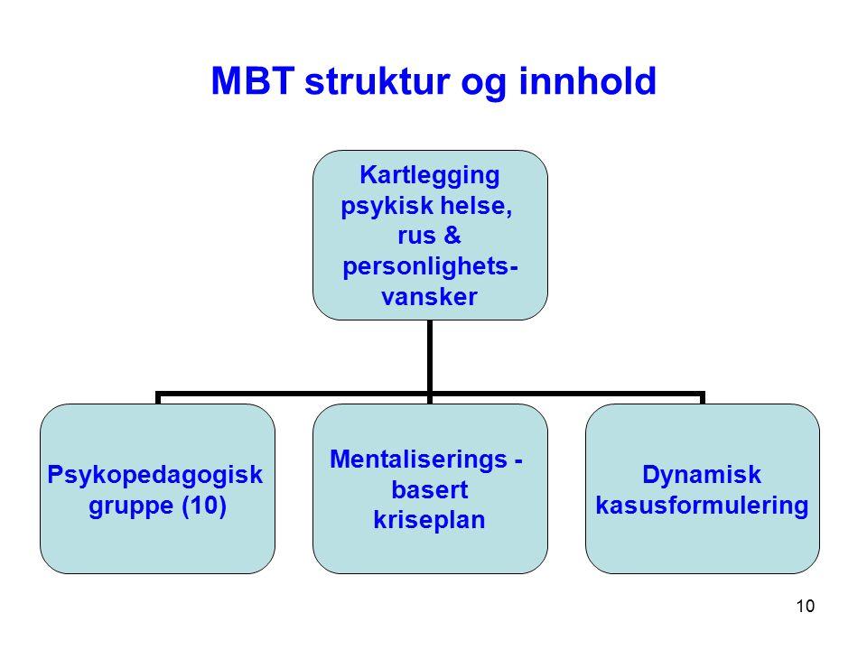 MBT struktur og innhold