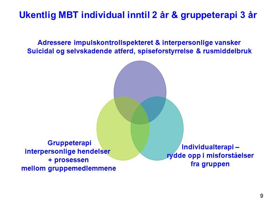 Ukentlig MBT individual inntil 2 år & gruppeterapi 3 år