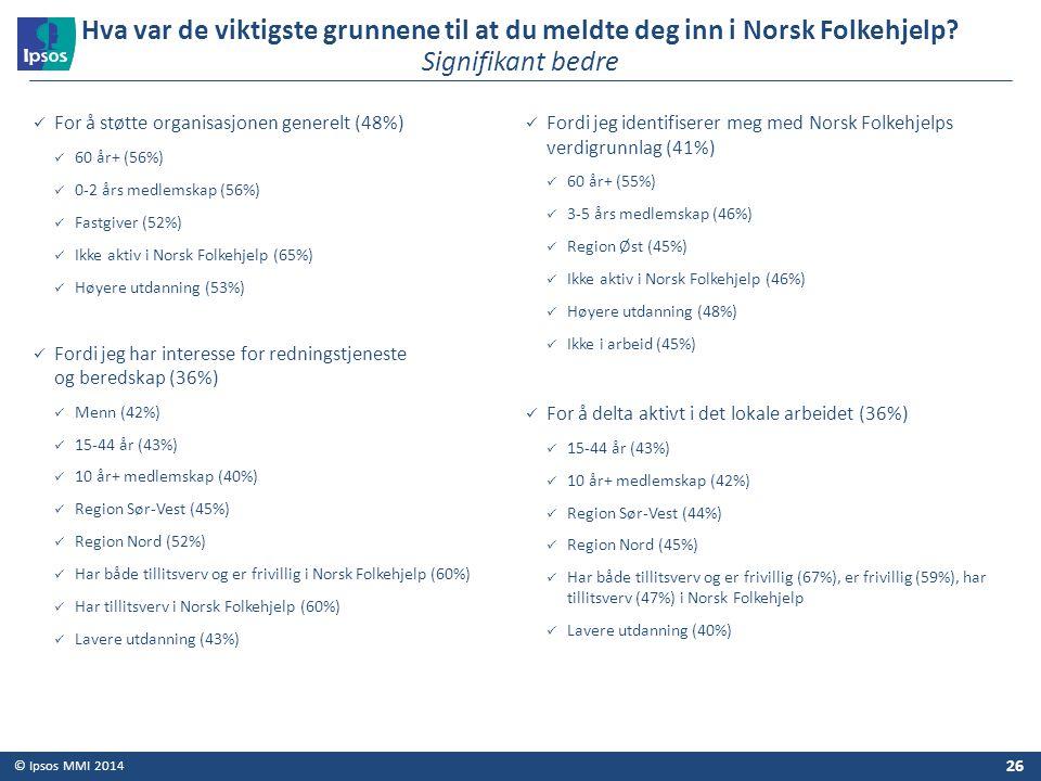 Hva var de viktigste grunnene til at du meldte deg inn i Norsk Folkehjelp Signifikant bedre