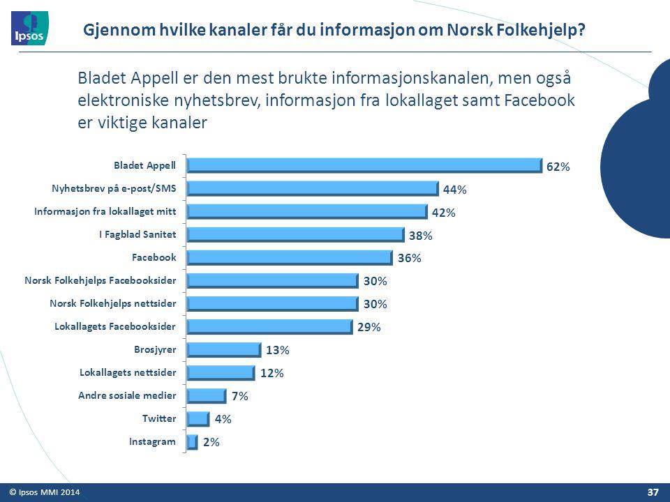 Gjennom hvilke kanaler får du informasjon om Norsk Folkehjelp