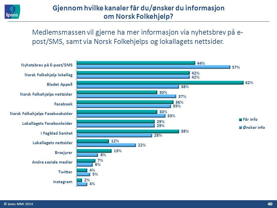 Gjennom hvilke kanaler får du/ønsker du informasjon om Norsk Folkehjelp