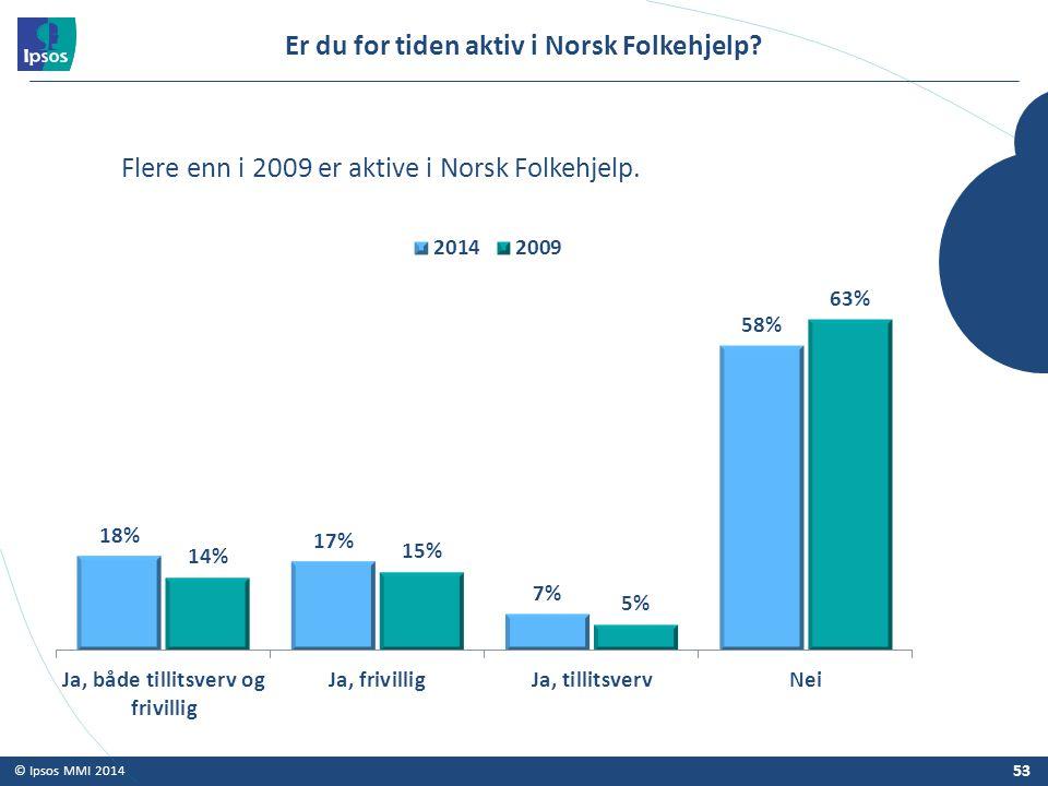 Er du for tiden aktiv i Norsk Folkehjelp