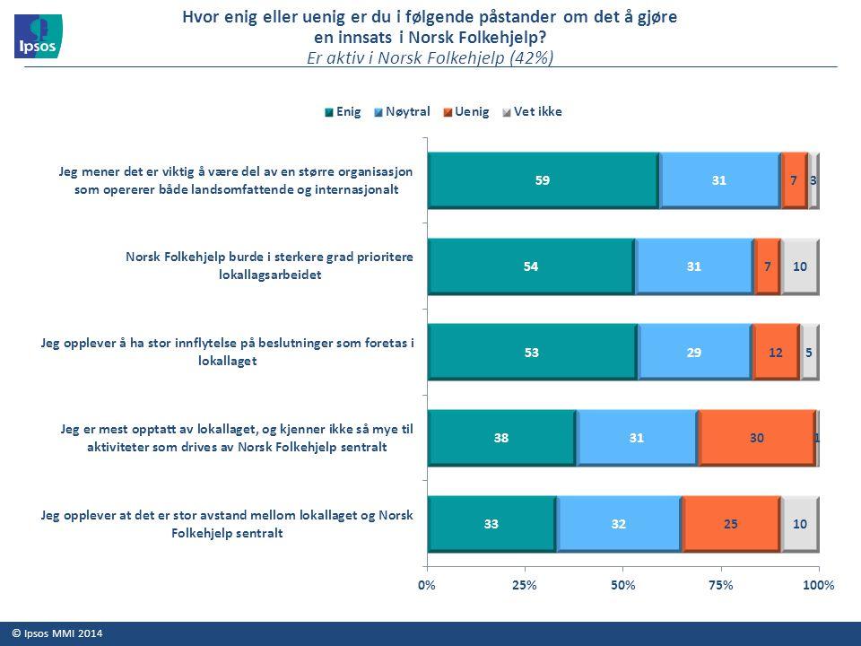 Hvor enig eller uenig er du i følgende påstander om det å gjøre en innsats i Norsk Folkehjelp.