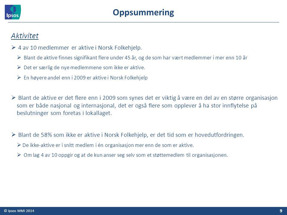 Oppsummering Aktivitet 4 av 10 medlemmer er aktive i Norsk Folkehjelp.