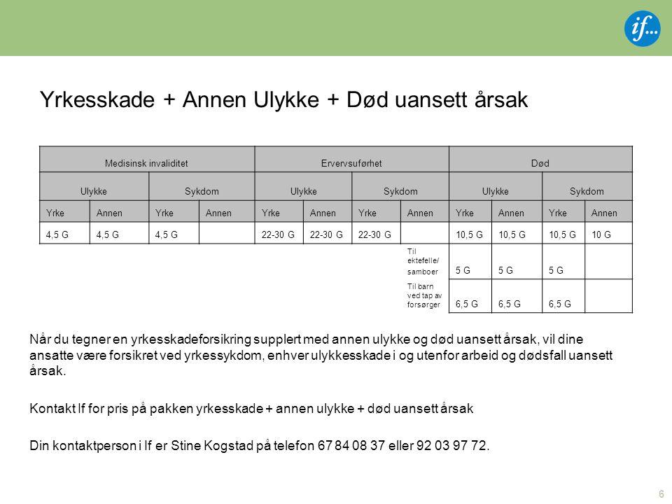 Yrkesskade + Annen Ulykke + Død uansett årsak