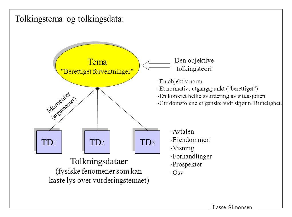 Tolkingstema og tolkingsdata: