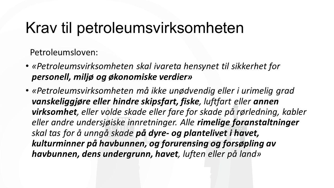 Krav til petroleumsvirksomheten