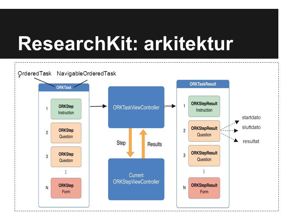 ResearchKit: arkitektur