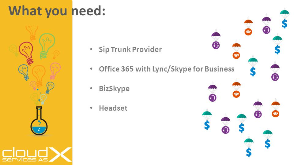What you need: Sip Trunk Provider