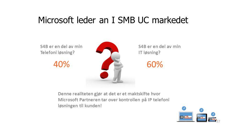 Microsoft leder an I SMB UC markedet
