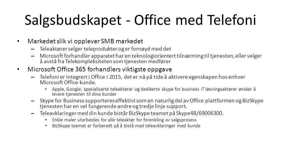 Salgsbudskapet - Office med Telefoni