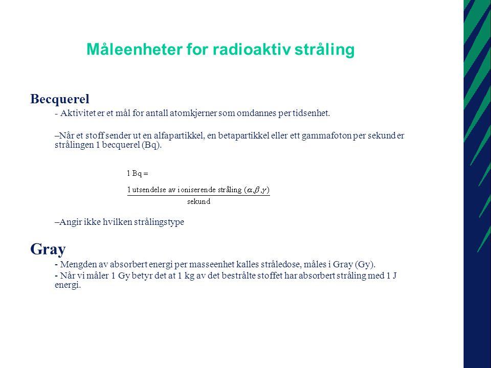 Måleenheter for radioaktiv stråling