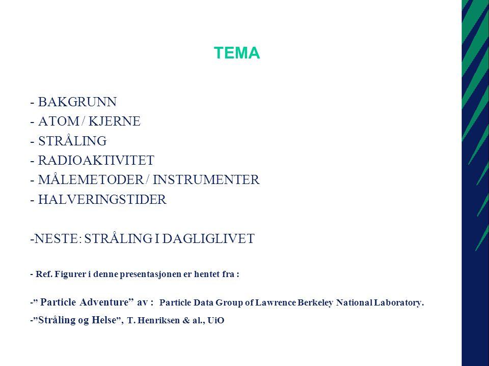 TEMA BAKGRUNN ATOM / KJERNE STRÅLING RADIOAKTIVITET
