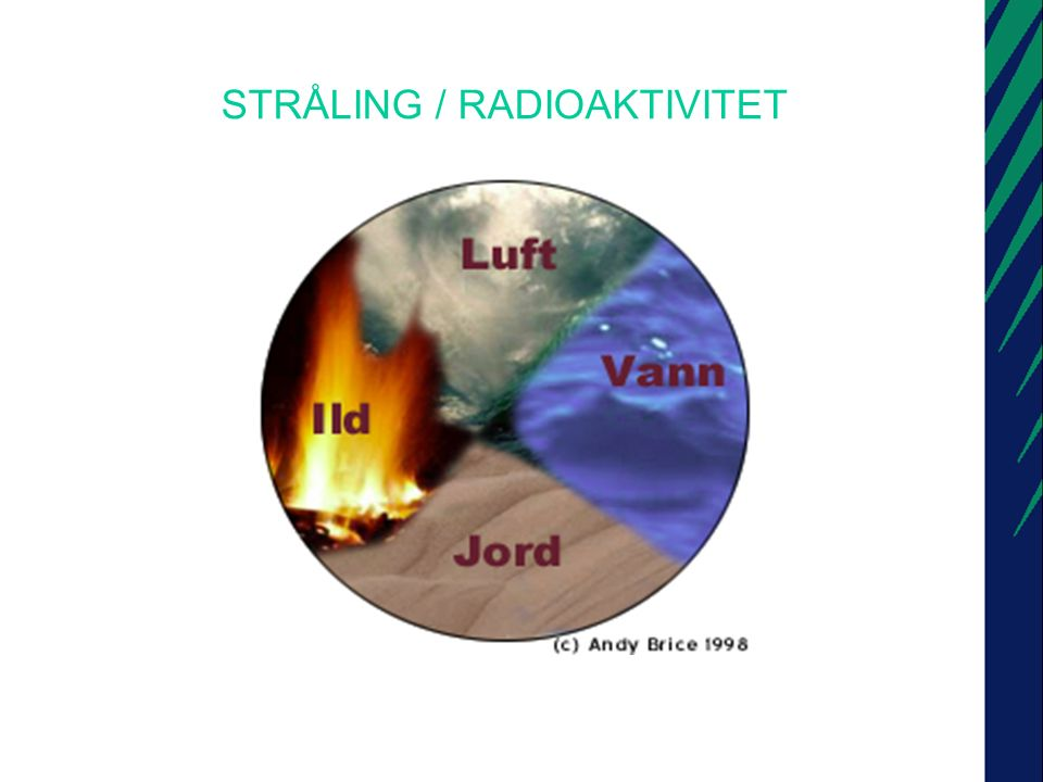 STRÅLING / RADIOAKTIVITET