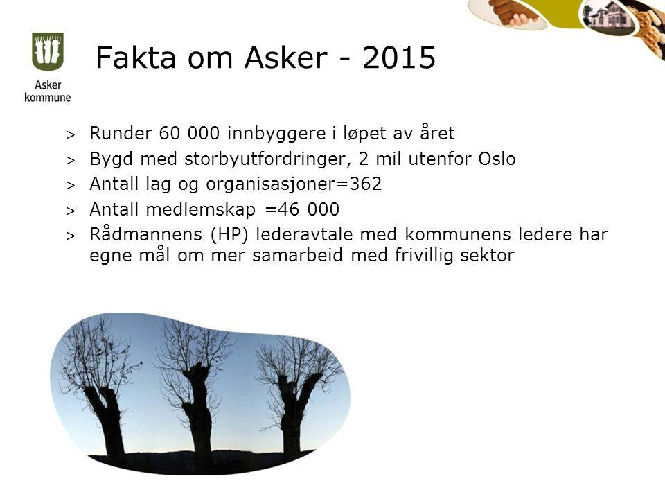 Fakta om Asker - 2015 Runder 60 000 innbyggere i løpet av året
