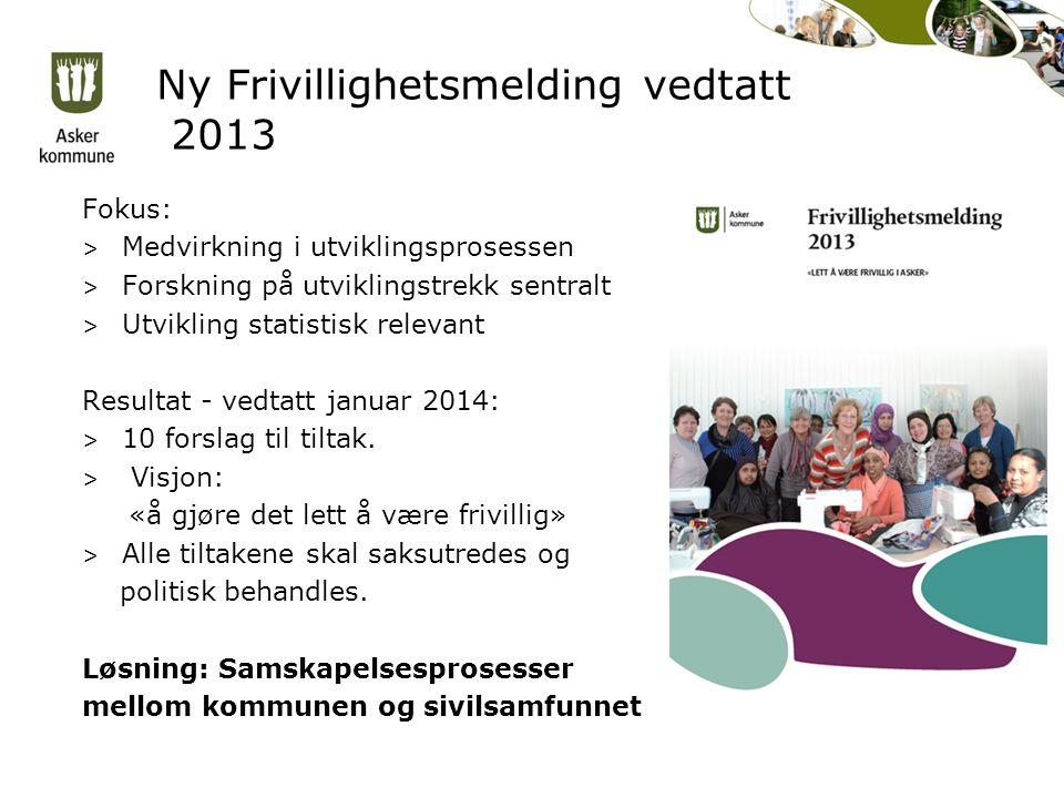 Ny Frivillighetsmelding vedtatt 2013