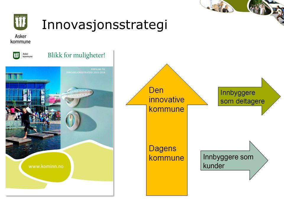 Innovasjonsstrategi Den innovative kommune Dagens kommune