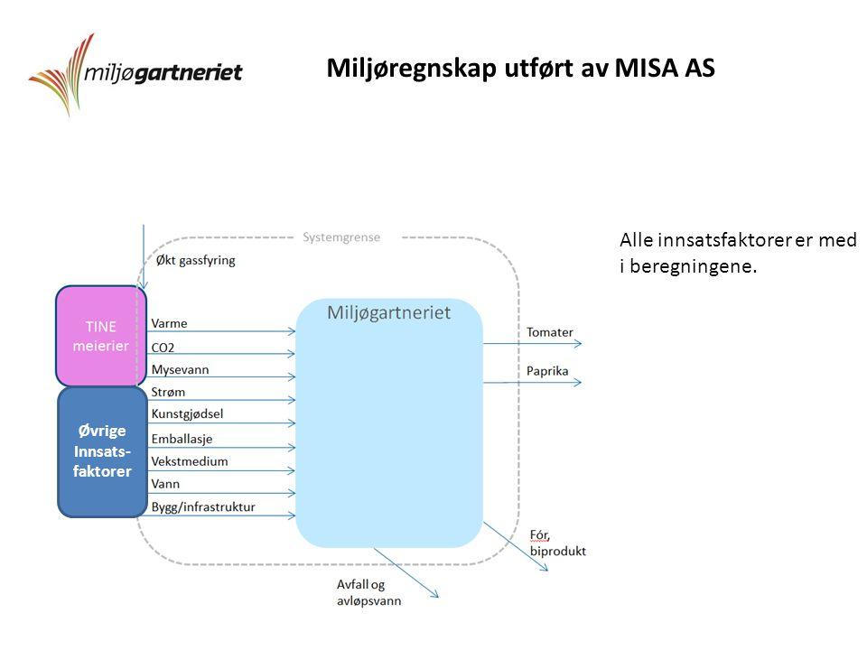Miljøregnskap utført av MISA AS