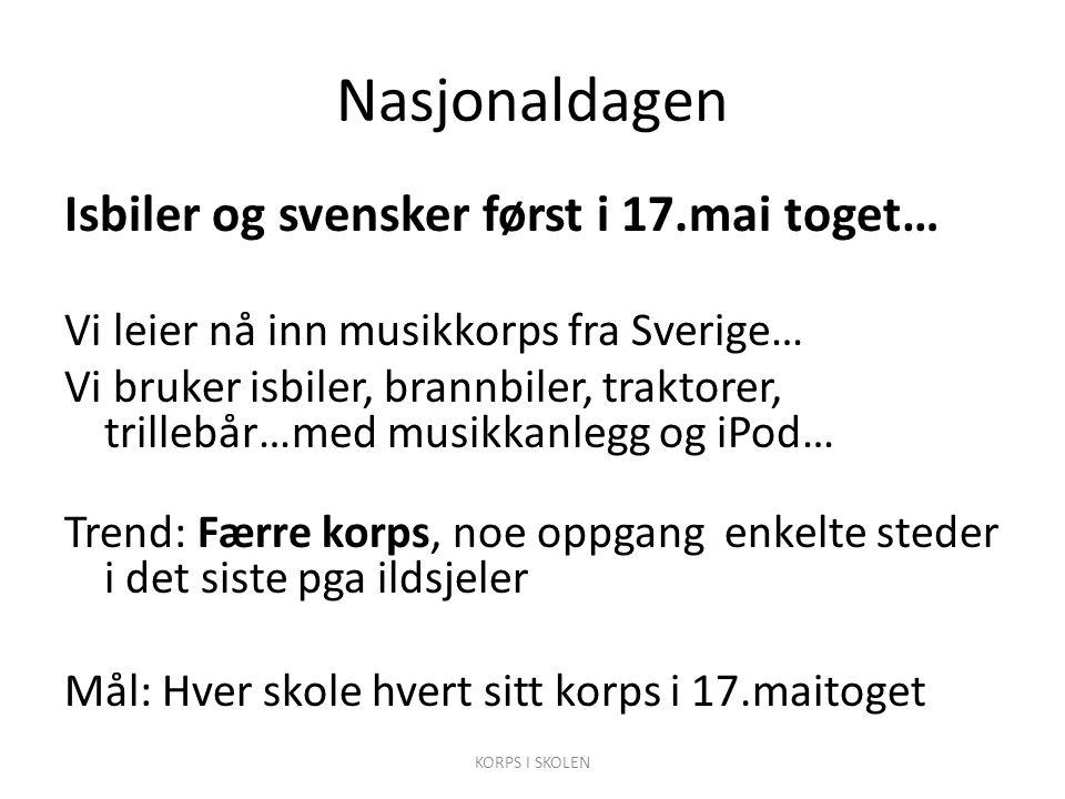 Nasjonaldagen Isbiler og svensker først i 17.mai toget…
