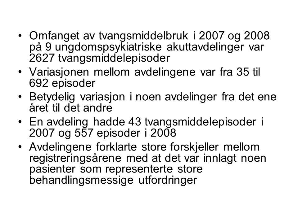 Omfanget av tvangsmiddelbruk i 2007 og 2008 på 9 ungdomspsykiatriske akuttavdelinger var 2627 tvangsmiddelepisoder