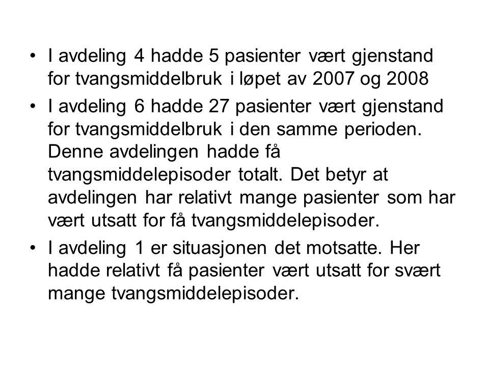 I avdeling 4 hadde 5 pasienter vært gjenstand for tvangsmiddelbruk i løpet av 2007 og 2008