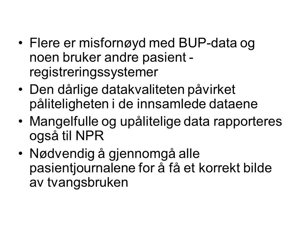 Flere er misfornøyd med BUP-data og noen bruker andre pasient - registreringssystemer