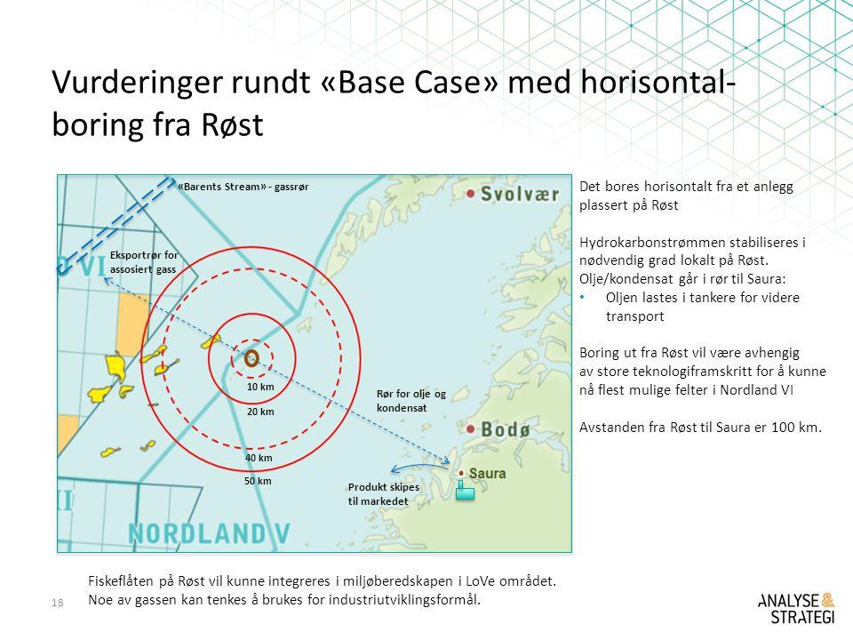 Vurderinger rundt «Base Case» med horisontal-boring fra Røst