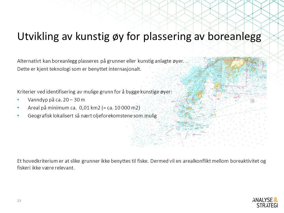 Utvikling av kunstig øy for plassering av boreanlegg