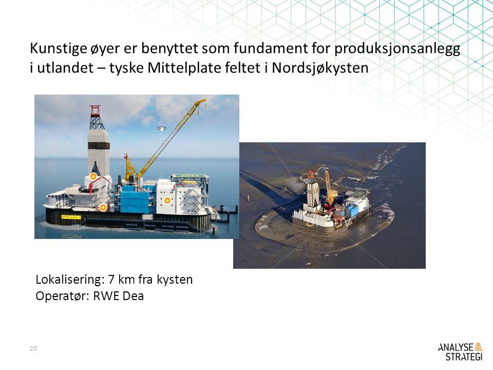 Kunstige øyer er benyttet som fundament for produksjonsanlegg i utlandet – tyske Mittelplate feltet i Nordsjøkysten