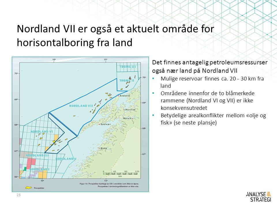Nordland VII er også et aktuelt område for horisontalboring fra land