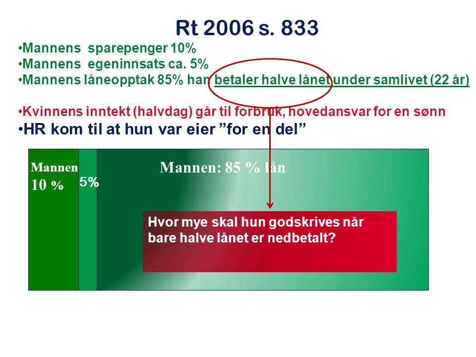 Rt 2006 s. 833 HR kom til at hun var eier for en del