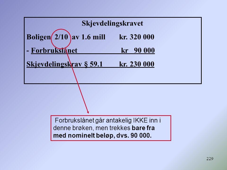 Skjevdelingskravet Boligen 2/10 av 1.6 mill kr. 320 000