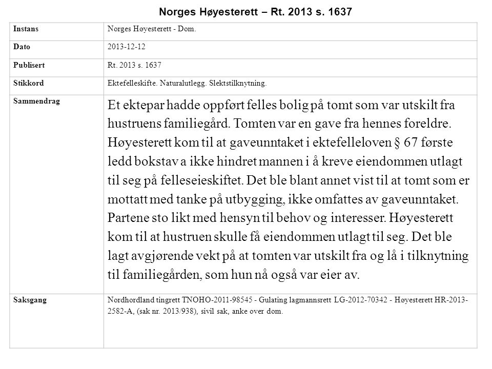 Norges Høyesterett – Rt. 2013 s. 1637