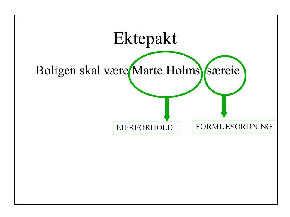 Ektepakt Boligen skal være Marte Holms særeie FORMUESORDNING